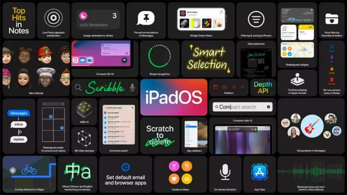 IPadOS 14 chính thức trình làng với nhiều thay đổi hấp dẫn cho người dùng iPad