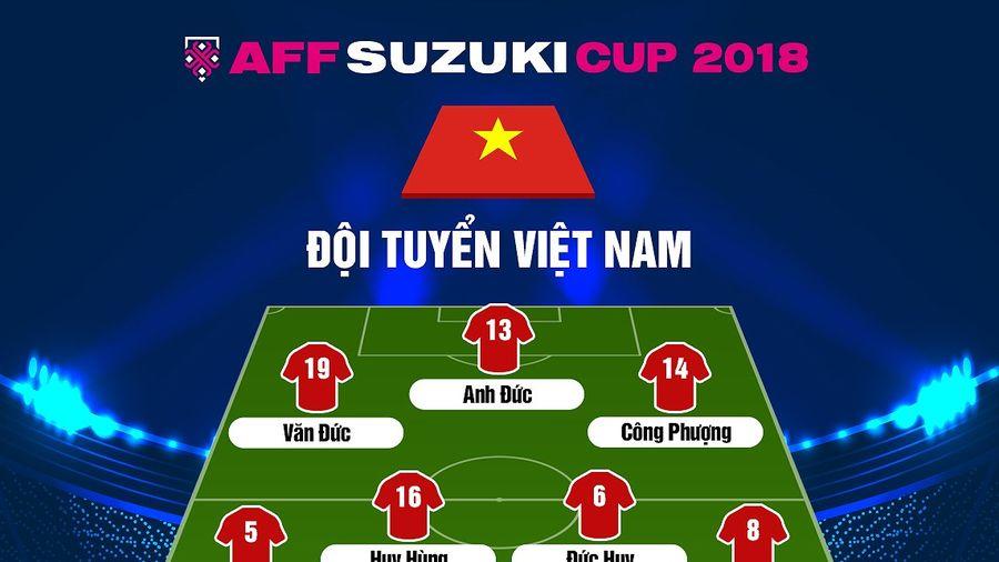 Đội hình dự kiến Việt Nam vs Philippines: Quang Hải dự bị?